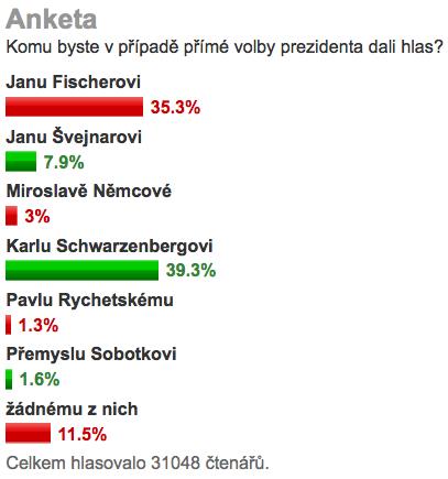 Nov-novy_prezident-20110928-2312