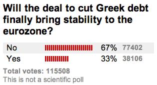 Cnn-eurozone_stability-20111028-0710