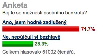 Nov-bojite_se_bankrotu-20111006-2315