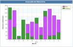 ga summary 20120630 distancemontly12m