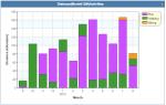 distance month 12m activities 20120831