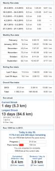 running stats 20130228