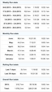 running stats 20130630