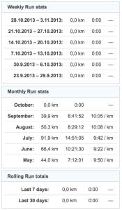 running stats 20131031