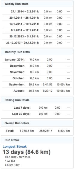 running stats 20140131