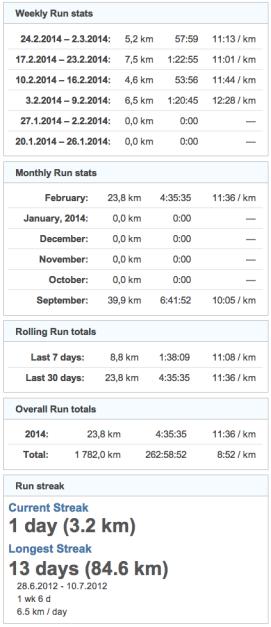 running stats 20140228