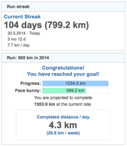 gz-run-current_streak_and_goal-20140831