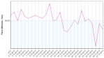 gz run pace daily current month running 20141031
