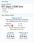 gz run current streak and goal 20150131