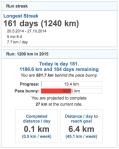 gz run current streak and goal 20150630